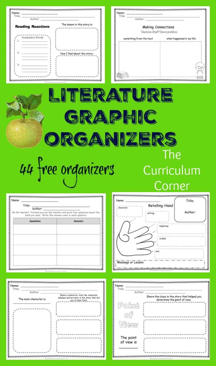 read write think essay organizer Writing workshop 4 reflective essay suggested learning strategies: think-pair-share, brainstorming, marking the text, graphic organizer.