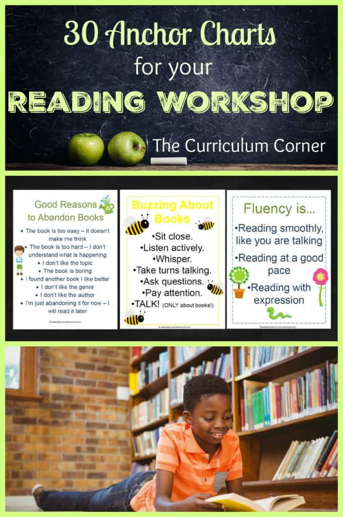 FREEBIE Collection! 30 Printable Anchor Charts for your Reading Workshop FREE from The Curriculum Corner