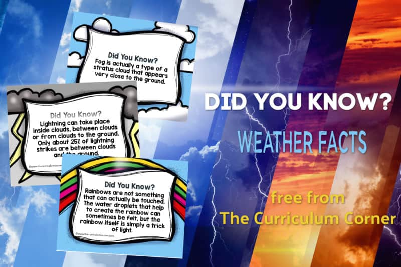 Did you know weather facts