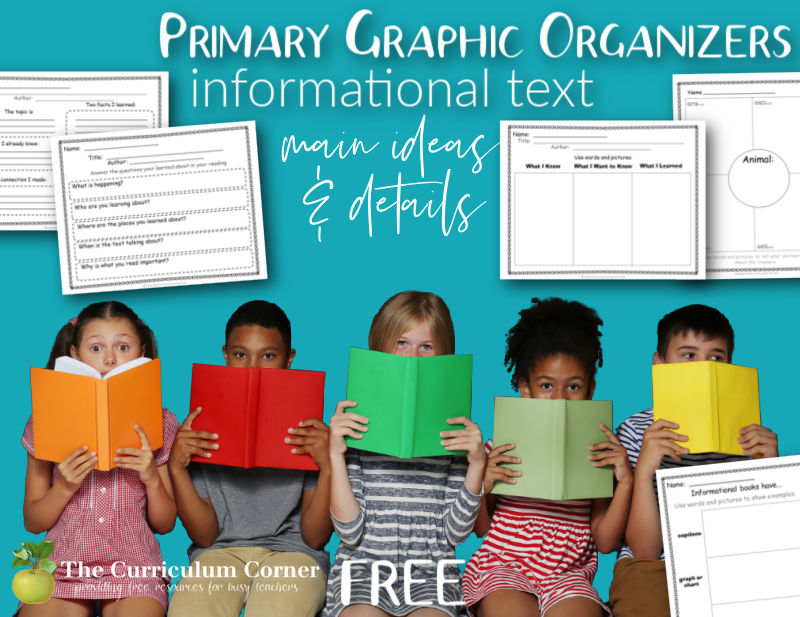 These free informational text graphic organizers have been created to meet nonfiction reading standards for 1st, 2nd and 3rd grades.
