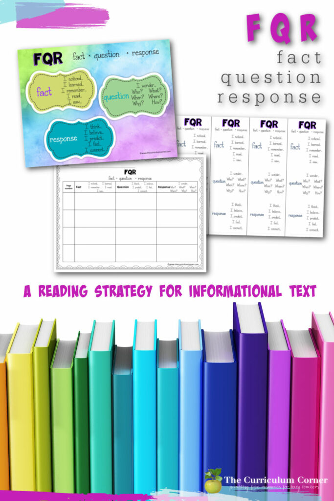 Build informational text reading skills with this FQR (fact, question, response) strategy for your reading workshop.