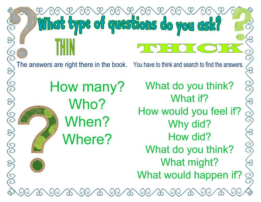 Tools for Close Reading: Identifying thick or thin questions anchor chart by The Curriculum Corner