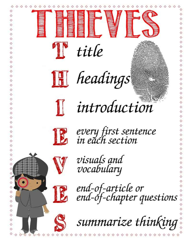 THIEVES Close Reading Strategy Anchor Chart FREE from The Curriculum Corner