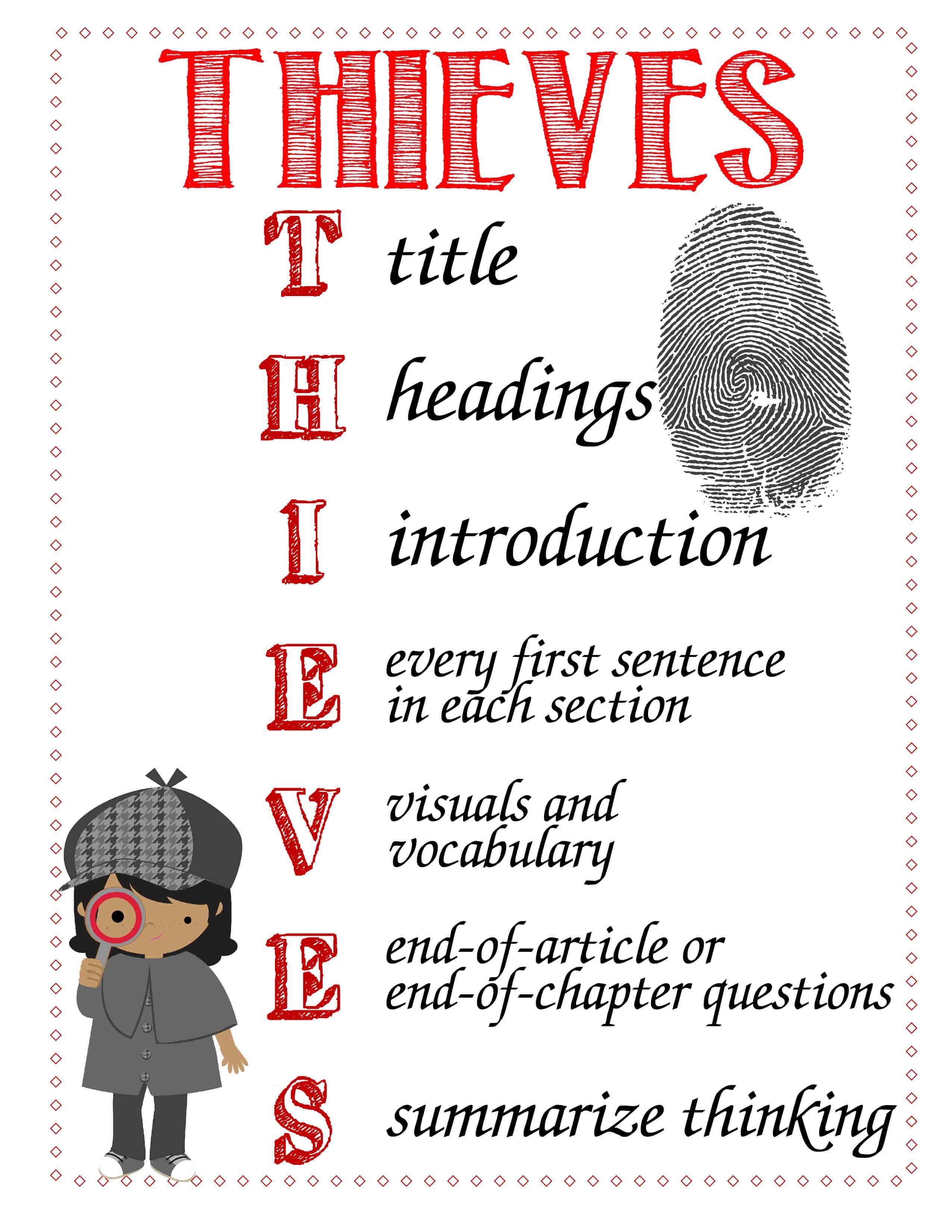 Close Reading:  THIEVES Reading Strategy