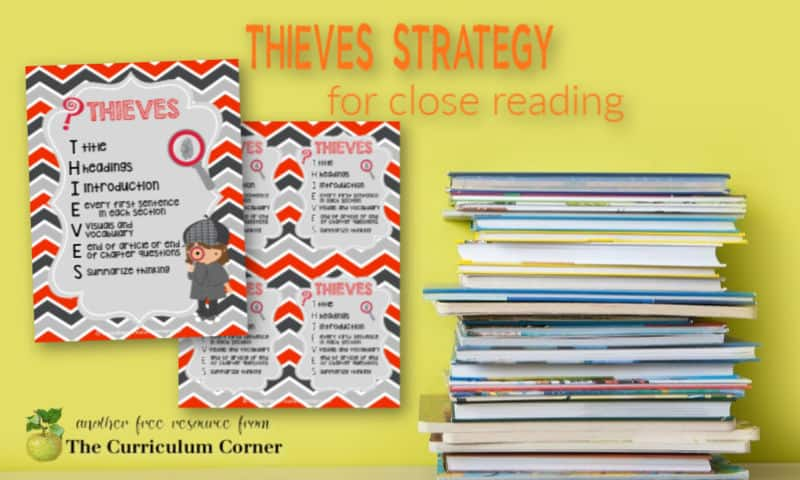 THIEVES close reading strategy