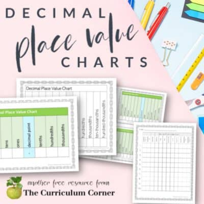Decimal Place Value Charts