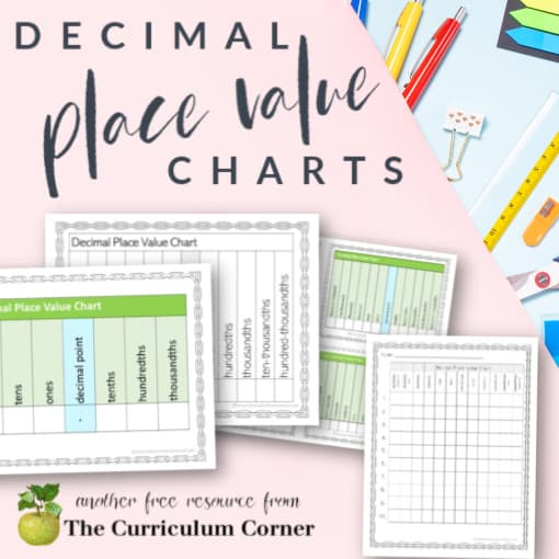 Decimal Place Value Charts