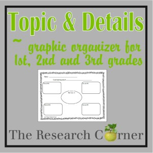 Topic & Details Graphic Organizer by The Curriculum Corner