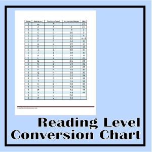 many different leveling systems so you only need one conversion chart